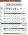 Qingdao Frankeh Trading Co., Ltd