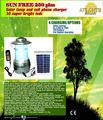 KCA Solar Power Generating Company Ltd