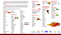 Oleorresinas de especiarias