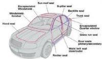 Automotive Profiles -