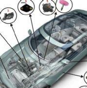 Automotive Line -