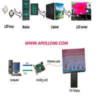 Impermeável ao ar livre da cor cheia fixo instalação P8 vídeo pantallas leds -