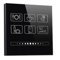 Smart touch panel -