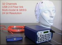 Biofeedback neurofeedback equipment -